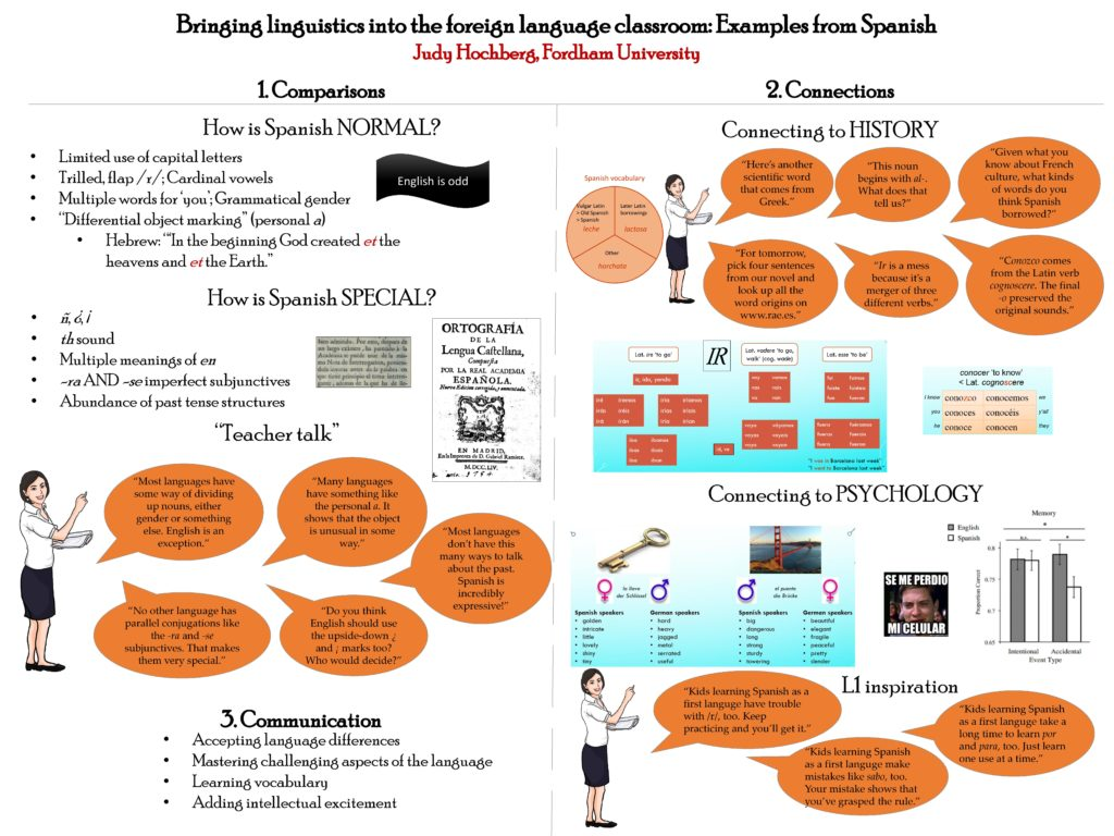 export powerpoint poster to pdf